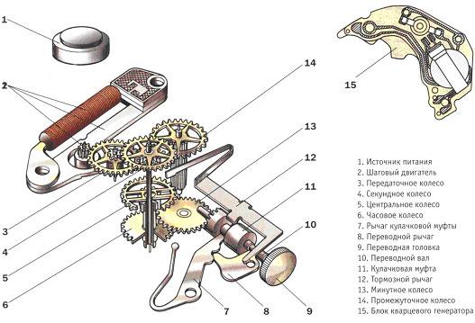 Подробная схема механизма