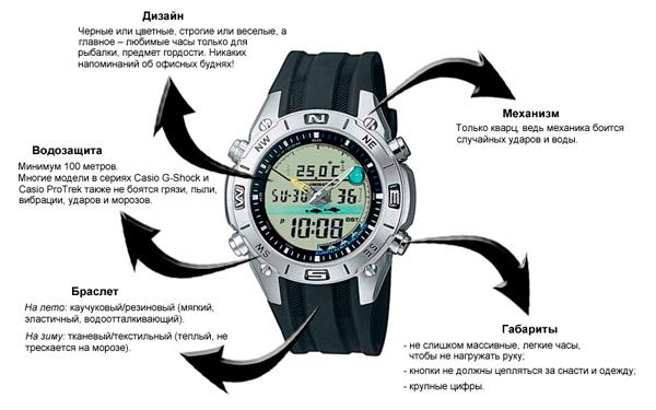 Наручные часы для рыболова casio купить часы в милитари швейцария