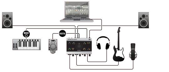 наушников, MIDI-клавиатуры