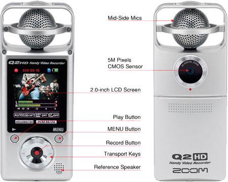 Описание элементов управления на передней и задней панели видеорекордера ZOOM Q2HD