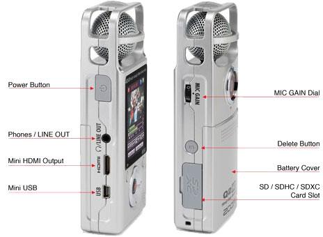 Описание элементов управления на боковых панелях видеорекордера ZOOM Q2HD
