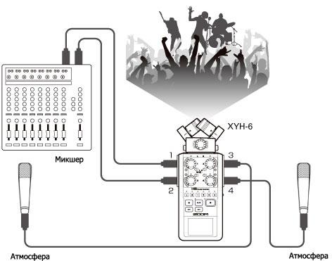 Схема подключений Zoom H6 для записи живых концертов