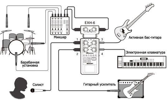 Схема подключений Zoom H6 для записи репетиций