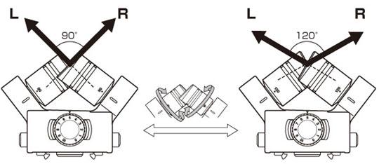 Схема расположения X/Y микрофонов на диктофоне Zoom H6