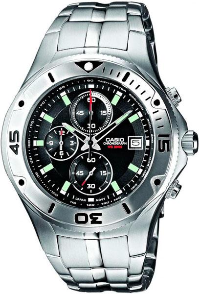 Мужские часы Casio MTD-1057D-1A наручные часы casio mtd 1053d 2a