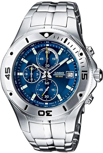 Мужские часы Casio MTD-1057D-2A наручные часы casio mtd 1053d 2a