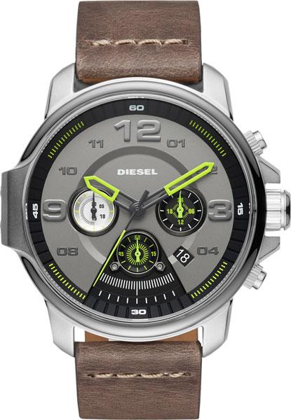 Diesel официальный сайт